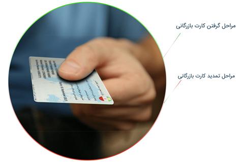 چگونگی صدور کارت بازرگانی؟